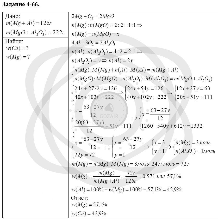Химия 8 класс Кузнецова Н. Е. Глава 4. Газы. Кислород. Горение / Задания: 66