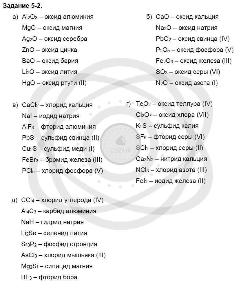 Химия 8 класс Кузнецова Н. Е. Глава 5. Основные классы неорганических соединений / Задания: 2