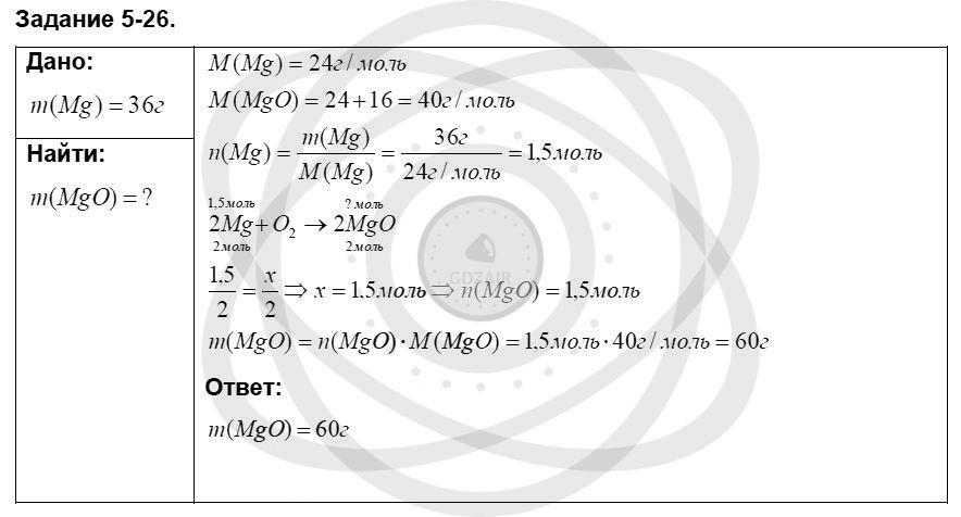 Химия 8 класс Кузнецова Н. Е. Глава 5. Основные классы неорганических соединений / Задания: 26