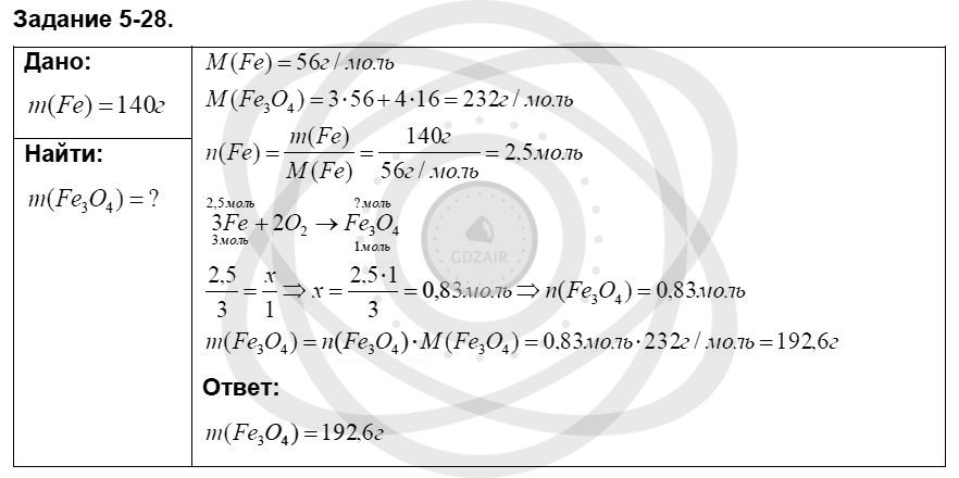 Химия 8 класс Кузнецова Н. Е. Глава 5. Основные классы неорганических соединений / Задания: 28
