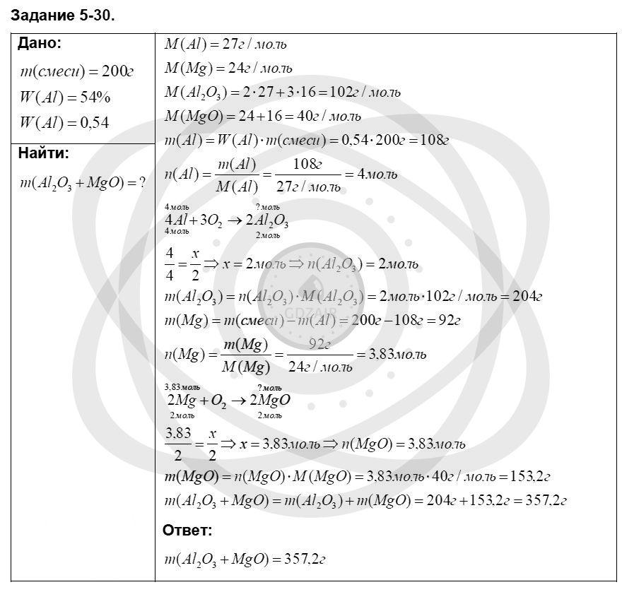 Химия 8 класс Кузнецова Н. Е. Глава 5. Основные классы неорганических соединений / Задания: 30