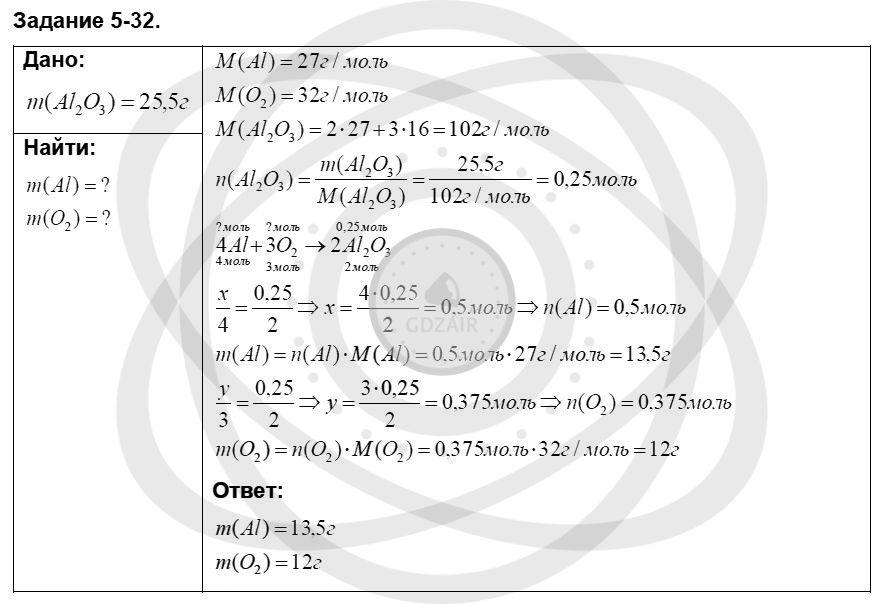 Химия 8 класс Кузнецова Н. Е. Глава 5. Основные классы неорганических соединений / Задания: 32