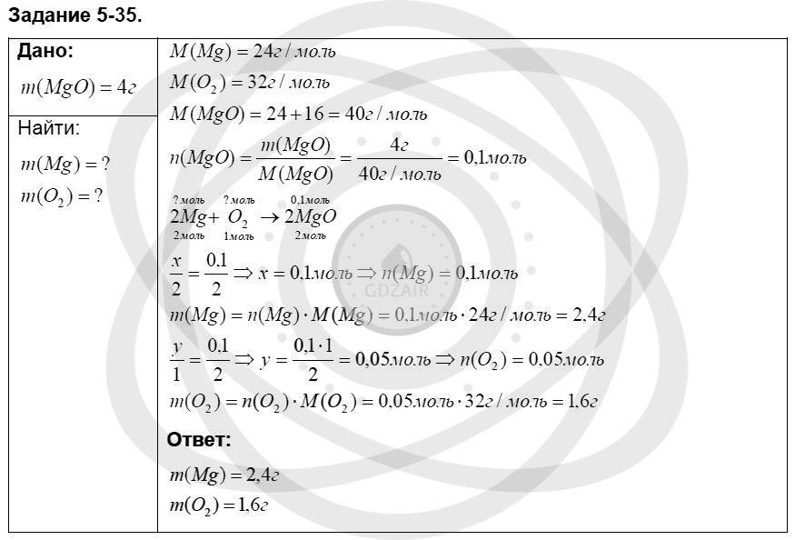 Химия 8 класс Кузнецова Н. Е. Глава 5. Основные классы неорганических соединений / Задания: 35