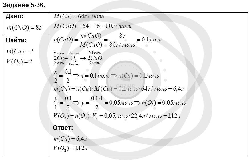 Химия 8 класс Кузнецова Н. Е. Глава 5. Основные классы неорганических соединений / Задания: 36