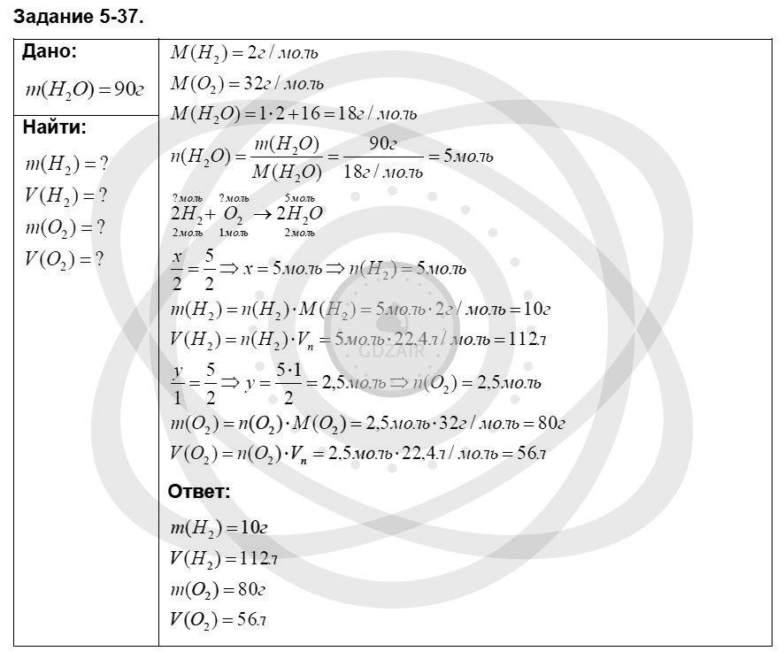 Химия 8 класс Кузнецова Н. Е. Глава 5. Основные классы неорганических соединений / Задания: 37