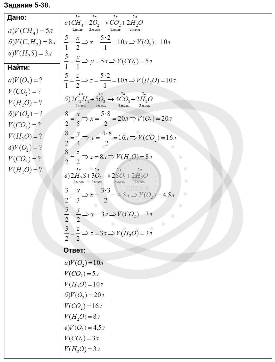 Химия 8 класс Кузнецова Н. Е. Глава 5. Основные классы неорганических соединений / Задания: 38