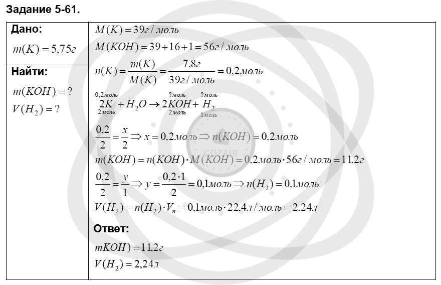 Химия 8 класс Кузнецова Н. Е. Глава 5. Основные классы неорганических соединений / Задания: 61