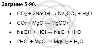 Химия 8 класс Кузнецова Н. Е. Глава 5. Основные классы неорганических соединений / Задания: 90