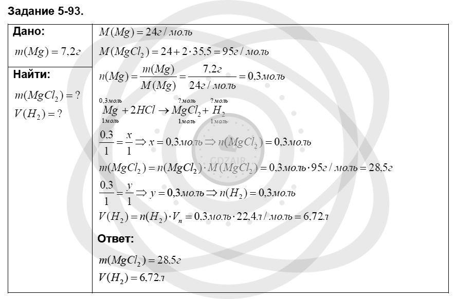 Химия 8 класс Кузнецова Н. Е. Глава 5. Основные классы неорганических соединений / Задания: 93