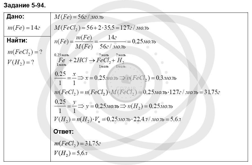 Химия 8 класс Кузнецова Н. Е. Глава 5. Основные классы неорганических соединений / Задания: 94