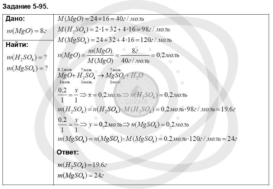 Химия 8 класс Кузнецова Н. Е. Глава 5. Основные классы неорганических соединений / Задания: 95