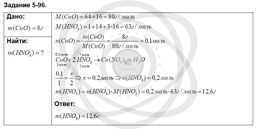 Химия 8 класс Кузнецова Н. Е. Глава 5. Основные классы неорганических соединений / Задания: 96