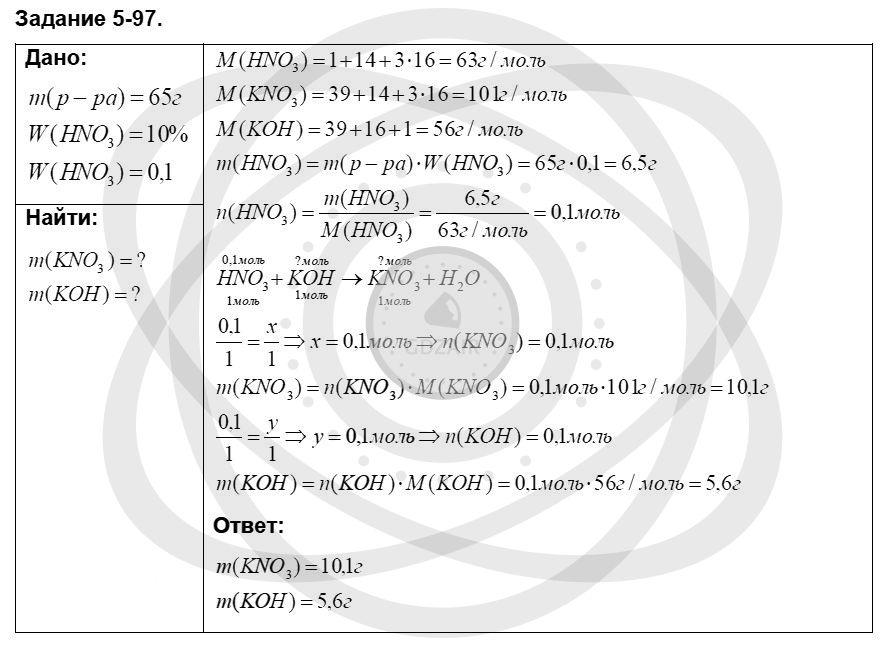 Химия 8 класс Кузнецова Н. Е. Глава 5. Основные классы неорганических соединений / Задания: 97