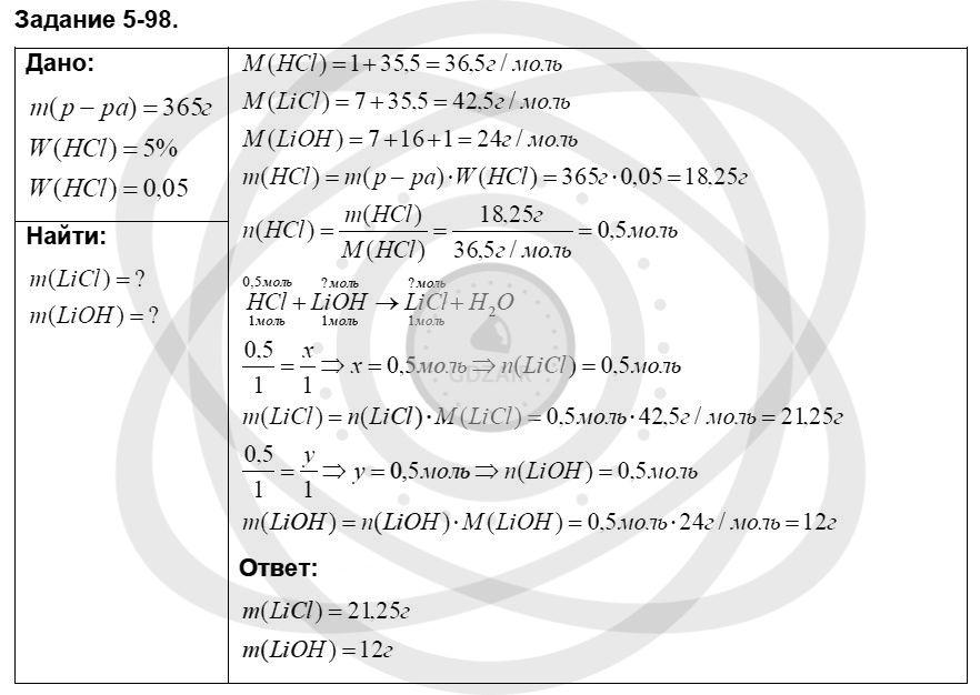 Химия 8 класс Кузнецова Н. Е. Глава 5. Основные классы неорганических соединений / Задания: 98