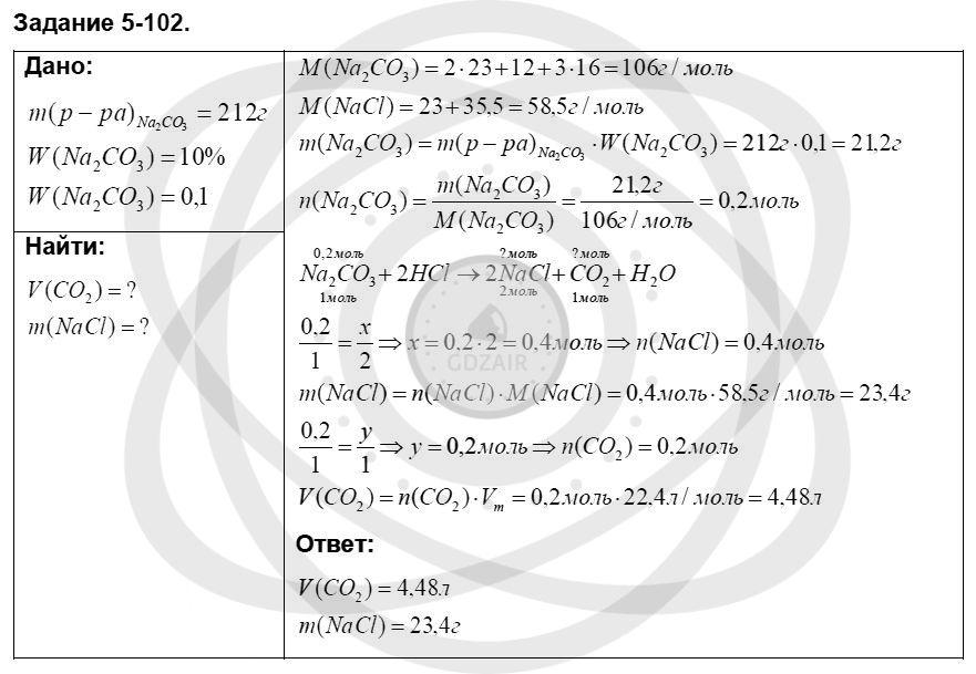 Химия 8 класс Кузнецова Н. Е. Глава 5. Основные классы неорганических соединений / Задания: 102