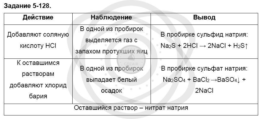 Химия 8 класс Кузнецова Н. Е. Глава 5. Основные классы неорганических соединений / Задания: 128