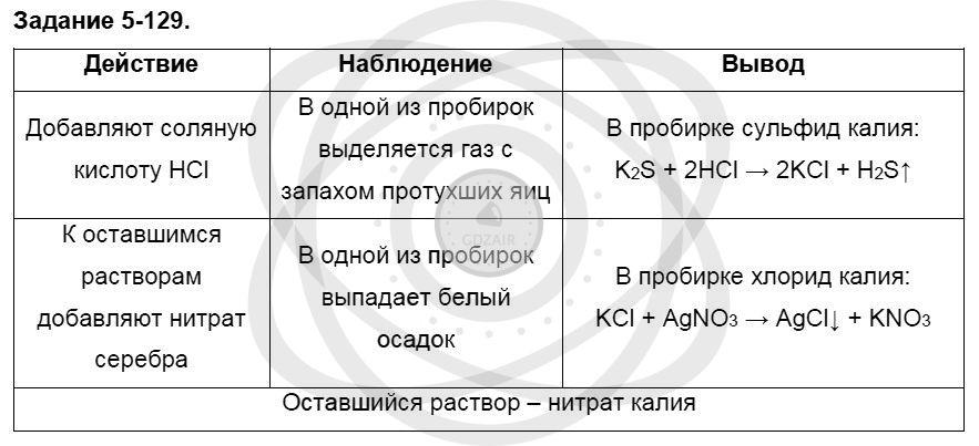 Химия 8 класс Кузнецова Н. Е. Глава 5. Основные классы неорганических соединений / Задания: 129