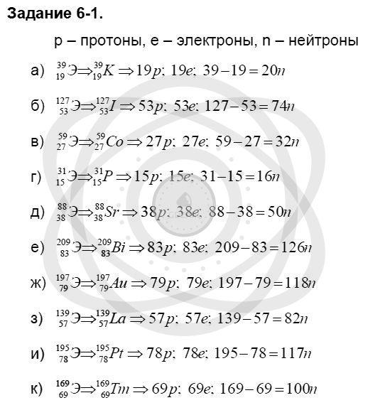 Химия 8 класс Кузнецова Н. Е. Глава 6. Строение атома. Периодический закон и периодическая система Д. И. Менделеева в свете электронной теории / Задания: 1
