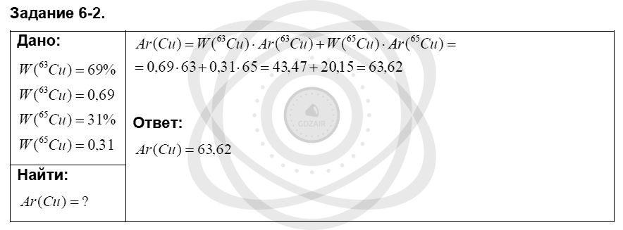 Химия 8 класс Кузнецова Н. Е. Глава 6. Строение атома. Периодический закон и периодическая система Д. И. Менделеева в свете электронной теории / Задания: 2