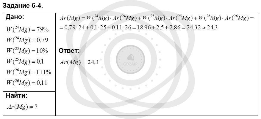 Химия 8 класс Кузнецова Н. Е. Глава 6. Строение атома. Периодический закон и периодическая система Д. И. Менделеева в свете электронной теории / Задания: 4