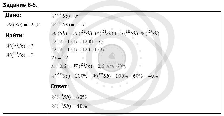 Химия 8 класс Кузнецова Н. Е. Глава 6. Строение атома. Периодический закон и периодическая система Д. И. Менделеева в свете электронной теории / Задания: 5