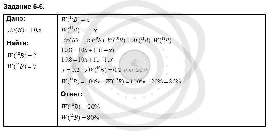 Химия 8 класс Кузнецова Н. Е. Глава 6. Строение атома. Периодический закон и периодическая система Д. И. Менделеева в свете электронной теории / Задания: 6