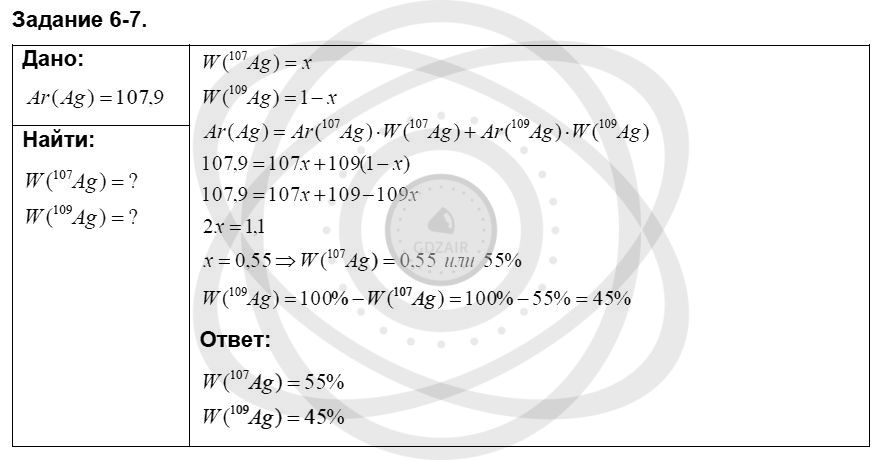 Химия 8 класс Кузнецова Н. Е. Глава 6. Строение атома. Периодический закон и периодическая система Д. И. Менделеева в свете электронной теории / Задания: 7