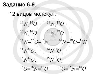 Химия 8 класс Кузнецова Н. Е. Глава 6. Строение атома. Периодический закон и периодическая система Д. И. Менделеева в свете электронной теории / Задания: 9