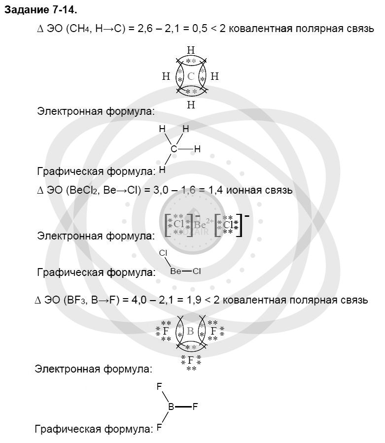Химия 8 класс Кузнецова Н. Е. Глава 7. Строение вещества. Химические реакции в свете электронной теории / Задания: 14