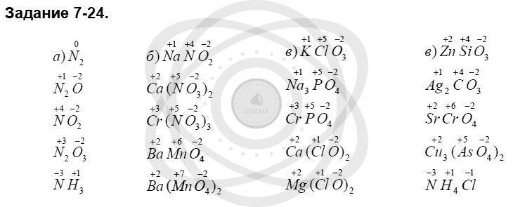 Химия 8 класс Кузнецова Н. Е. Глава 7. Строение вещества. Химические реакции в свете электронной теории / Задания: 24