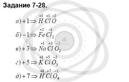 Химия 8 класс Кузнецова Н. Е. Глава 7. Строение вещества. Химические реакции в свете электронной теории / Задания: 28