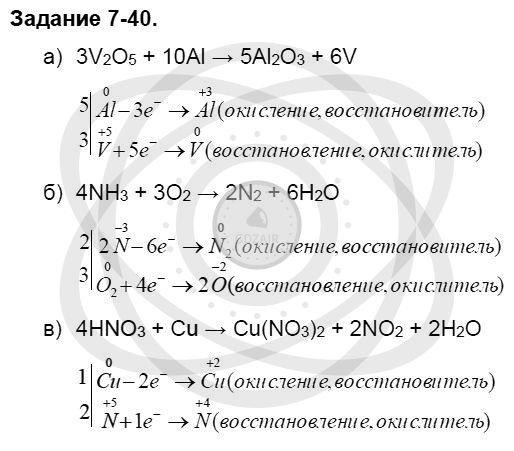 Химия 8 класс Кузнецова Н. Е. Глава 7. Строение вещества. Химические реакции в свете электронной теории / Задания: 40