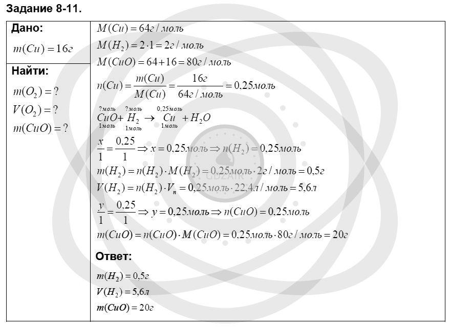 Химия 8 класс Кузнецова Н. Е. Глава 8. Водород. Галогены / Задания: 11