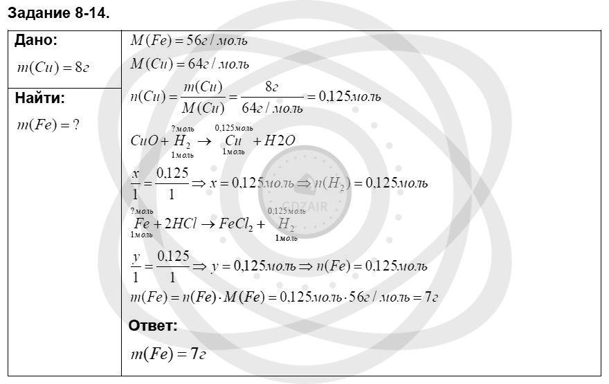 Химия 8 класс Кузнецова Н. Е. Глава 8. Водород. Галогены / Задания: 14