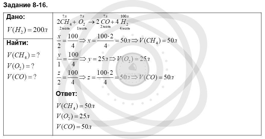 Химия 8 класс Кузнецова Н. Е. Глава 8. Водород. Галогены / Задания: 16
