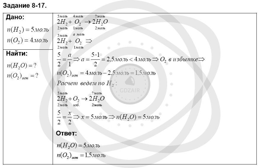 Химия 8 класс Кузнецова Н. Е. Глава 8. Водород. Галогены / Задания: 17