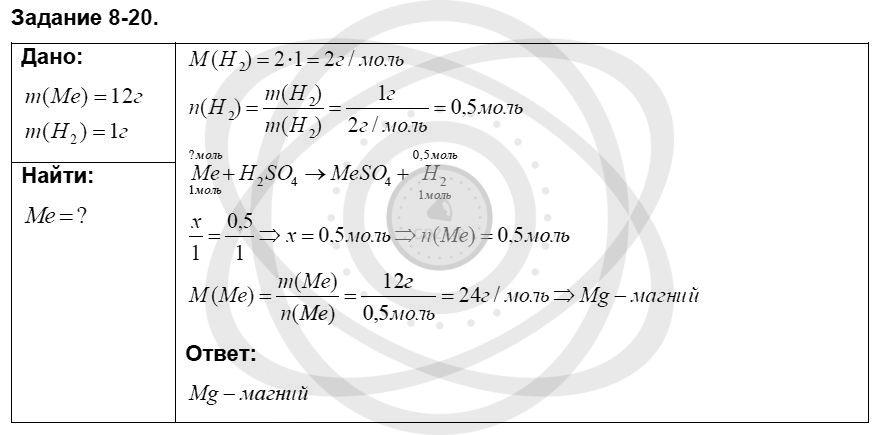 Химия 8 класс Кузнецова Н. Е. Глава 8. Водород. Галогены / Задания: 20