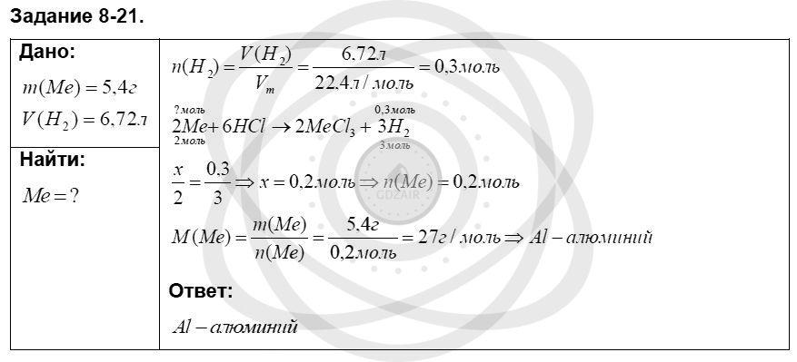 Химия 8 класс Кузнецова Н. Е. Глава 8. Водород. Галогены / Задания: 21