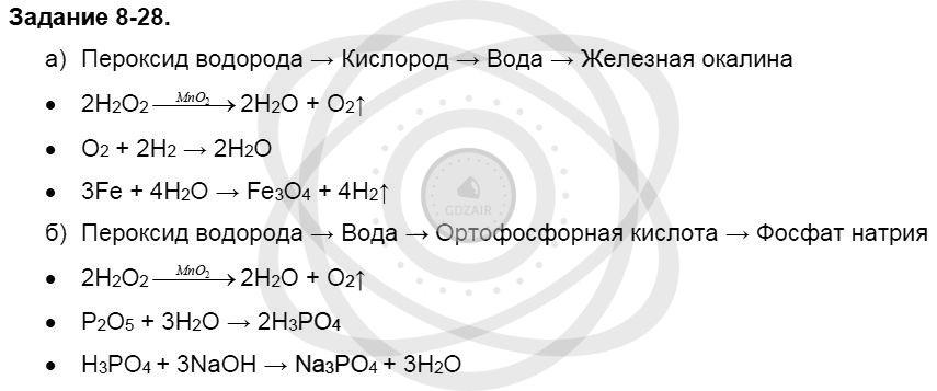 Химия 8 класс Кузнецова Н. Е. Глава 8. Водород. Галогены / Задания: 28