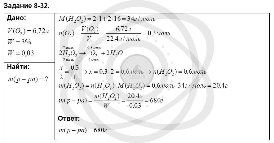 Химия 8 класс Кузнецова Н. Е. Глава 8. Водород. Галогены / Задания: 32