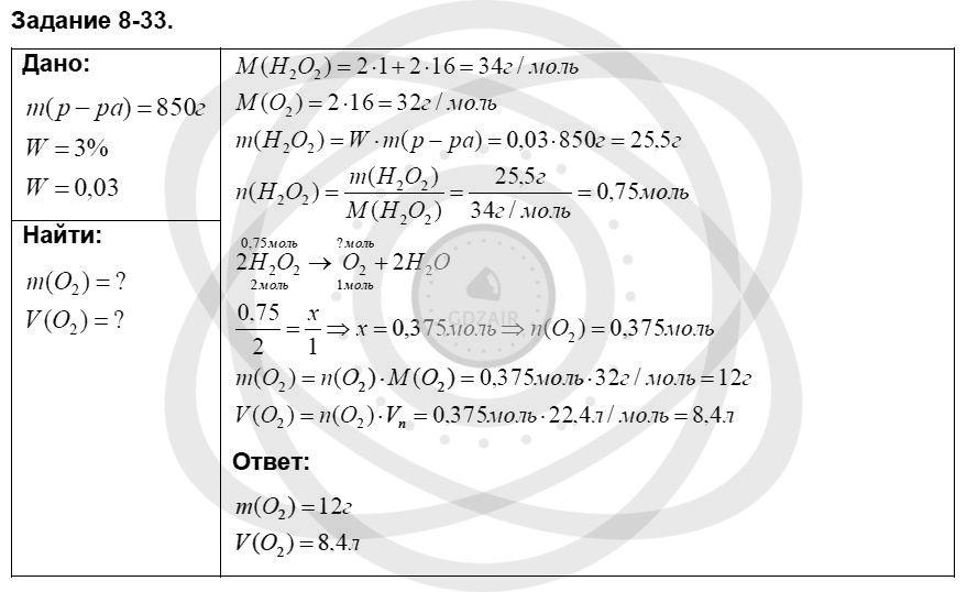 Химия 8 класс Кузнецова Н. Е. Глава 8. Водород. Галогены / Задания: 33