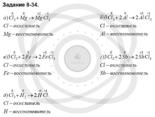 Химия 8 класс Кузнецова Н. Е. Глава 8. Водород. Галогены / Задания: 34