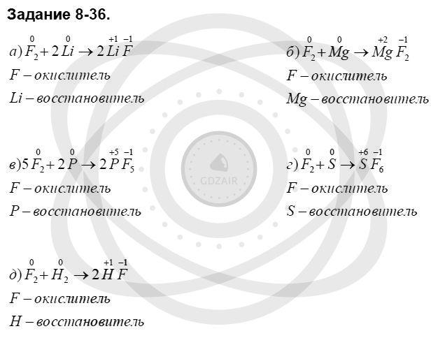 Химия 8 класс Кузнецова Н. Е. Глава 8. Водород. Галогены / Задания: 36