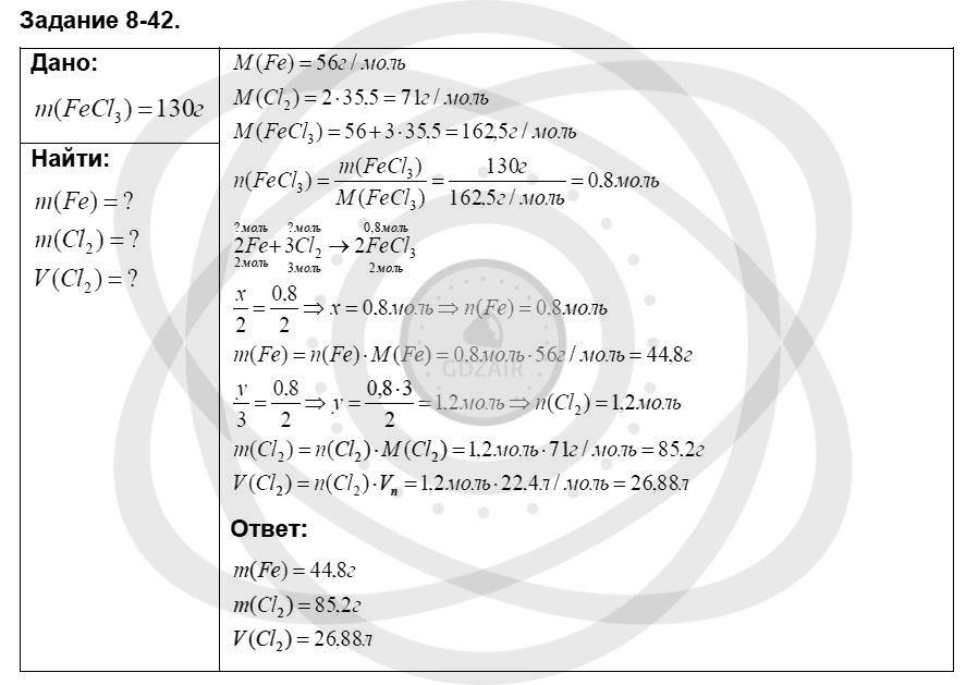 Химия 8 класс Кузнецова Н. Е. Глава 8. Водород. Галогены / Задания: 42