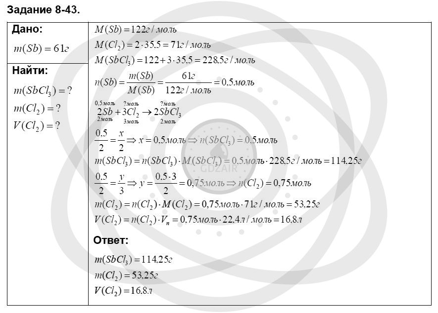 Химия 8 класс Кузнецова Н. Е. Глава 8. Водород. Галогены / Задания: 43