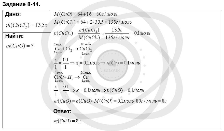 Химия 8 класс Кузнецова Н. Е. Глава 8. Водород. Галогены / Задания: 44