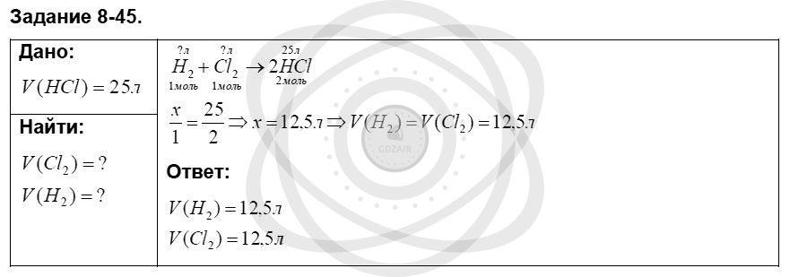 Химия 8 класс Кузнецова Н. Е. Глава 8. Водород. Галогены / Задания: 45