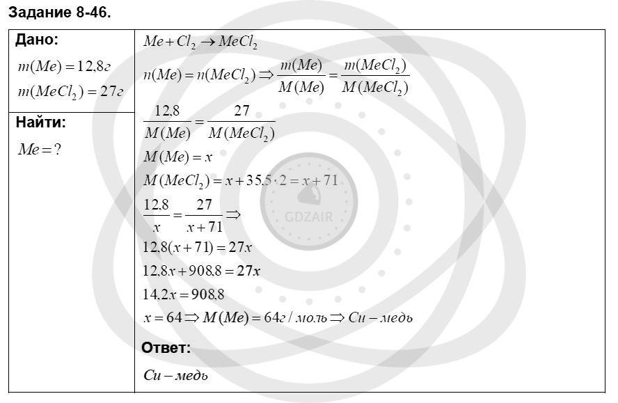 Химия 8 класс Кузнецова Н. Е. Глава 8. Водород. Галогены / Задания: 46
