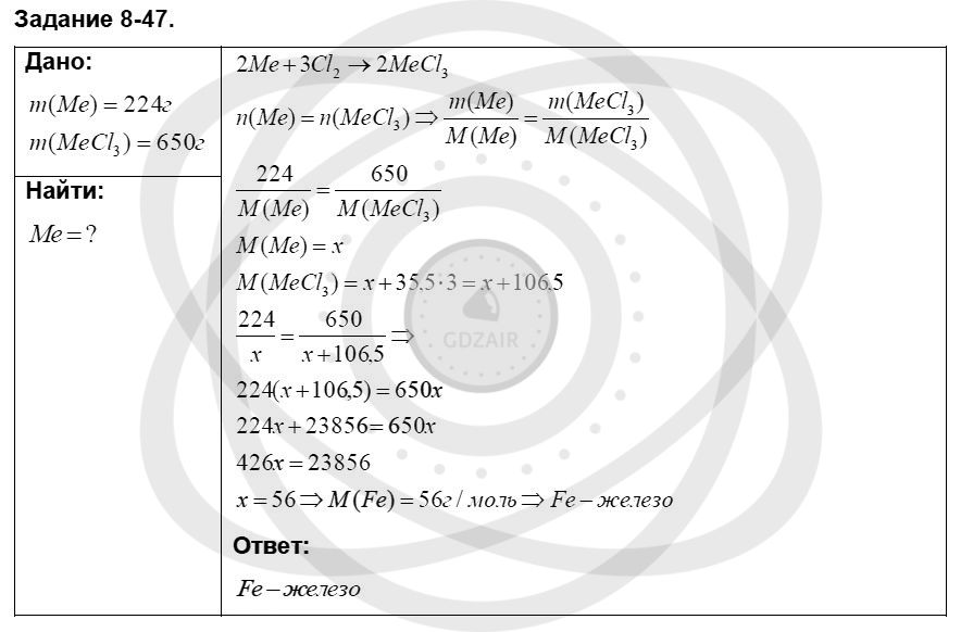 Химия 8 класс Кузнецова Н. Е. Глава 8. Водород. Галогены / Задания: 47