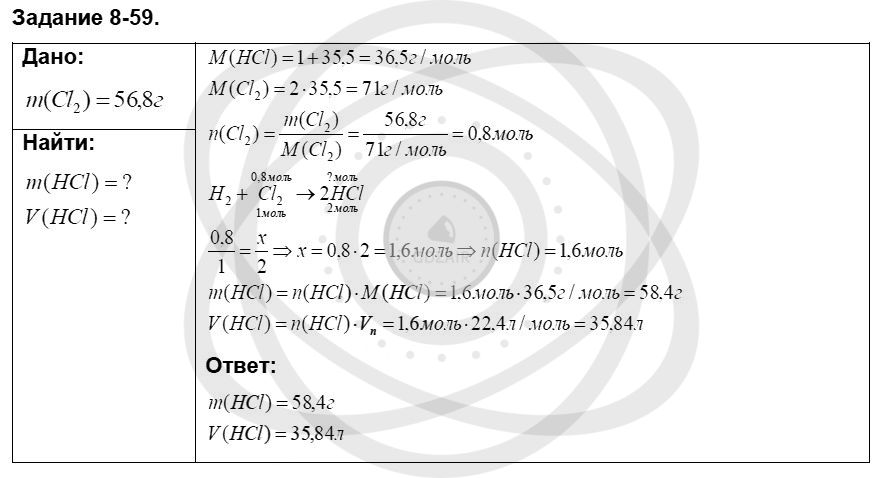 Химия 8 класс Кузнецова Н. Е. Глава 8. Водород. Галогены / Задания: 59